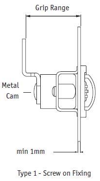 Lift & Turn Cam Latches